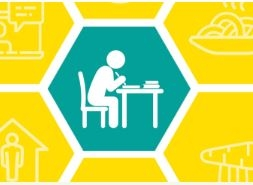 Online Portal for Leaving Certificate 2020